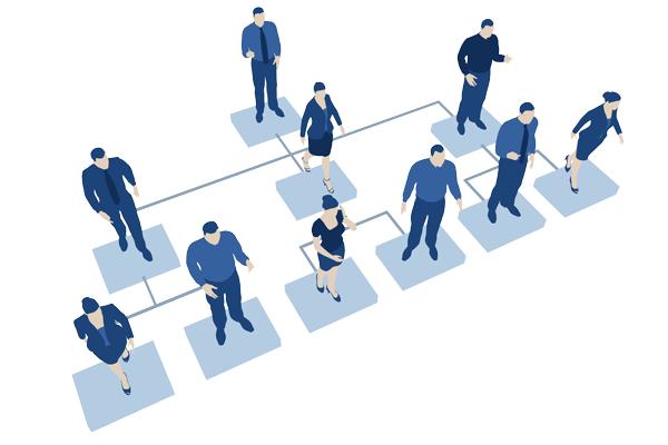 Geschichte Einführung Management Ebene